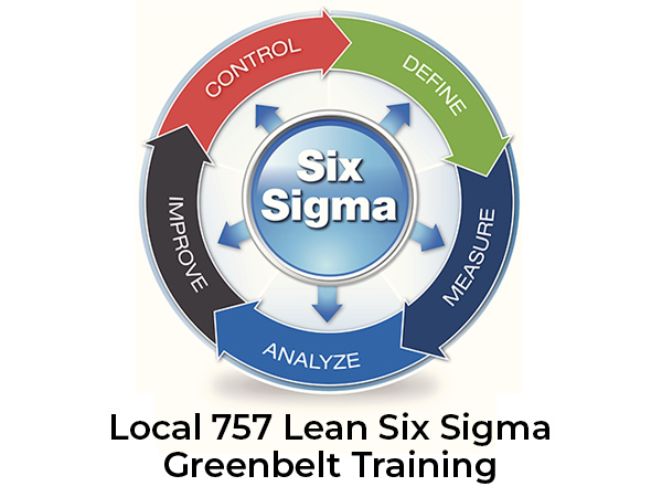 757 Greenbelt Training Workshop